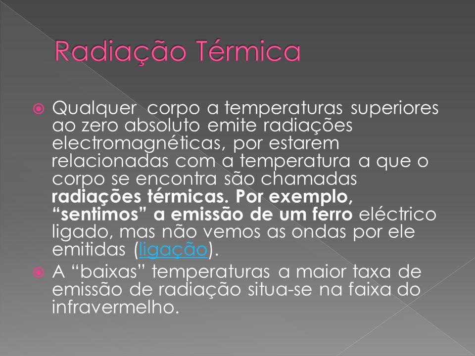 Qualquer corpo a temperaturas superiores ao zero absoluto emite radiações electromagnéticas, por estarem relacionadas com a temperatura a que o corpo