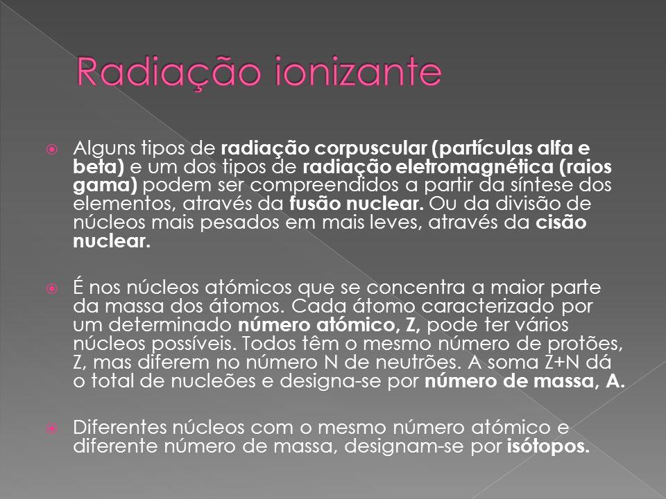 Alguns tipos de radiação corpuscular (partículas alfa e beta) e um dos tipos de radiação eletromagnética (raios gama) podem ser compreendidos a partir