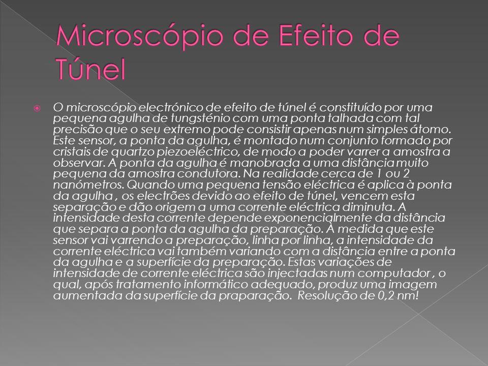 10 -34 Js(constante de Planck) 10 -15 m(núcleo) 10 -10 m(átomo) 10 -6 m(microscópio óptico)