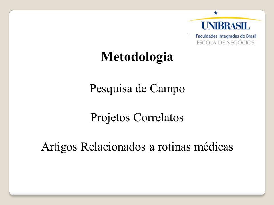 Metodologia Pesquisa de Campo Projetos Correlatos Artigos Relacionados a rotinas médicas
