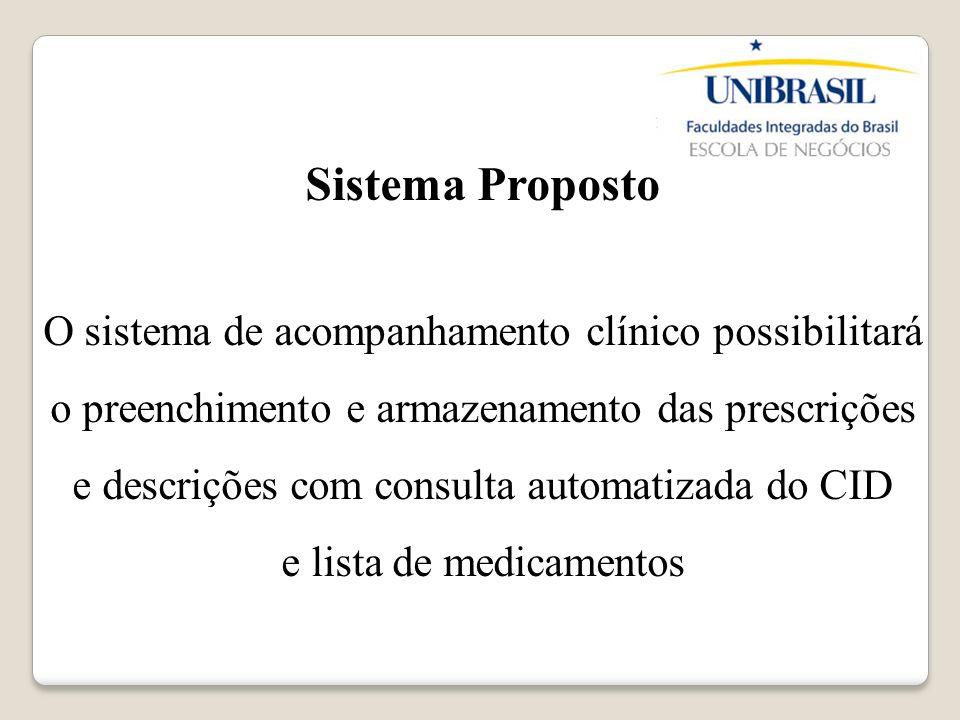 Sistema Proposto O sistema de acompanhamento clínico possibilitará o preenchimento e armazenamento das prescrições e descrições com consulta automatiz