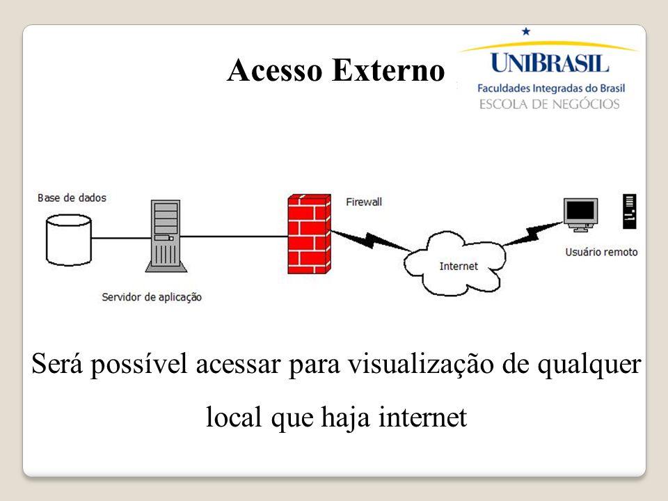Acesso Externo Será possível acessar para visualização de qualquer local que haja internet