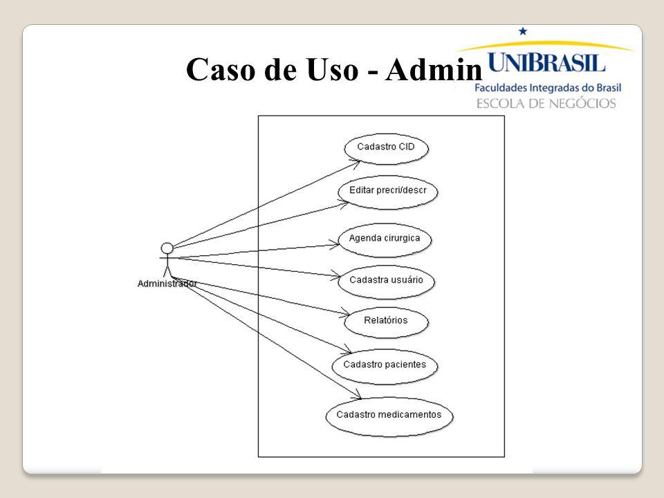 Caso de Uso - Admin