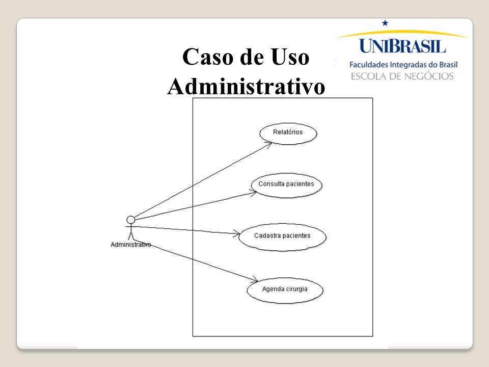 Caso de Uso Administrativo