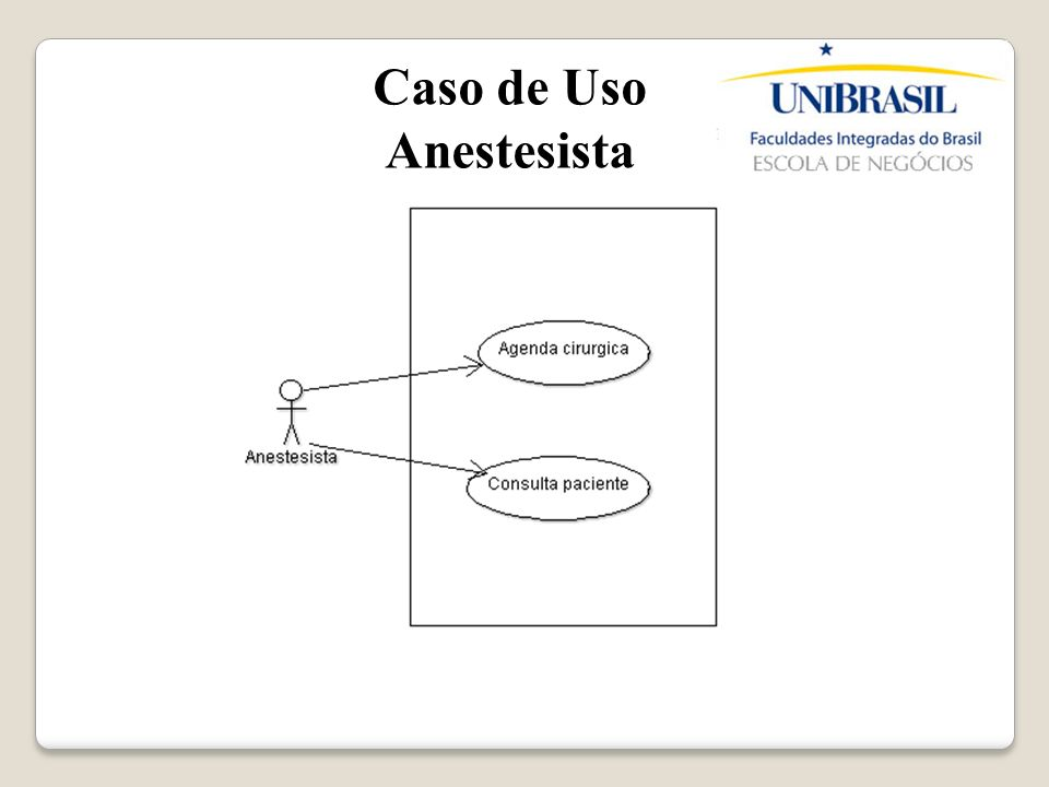 Caso de Uso Anestesista
