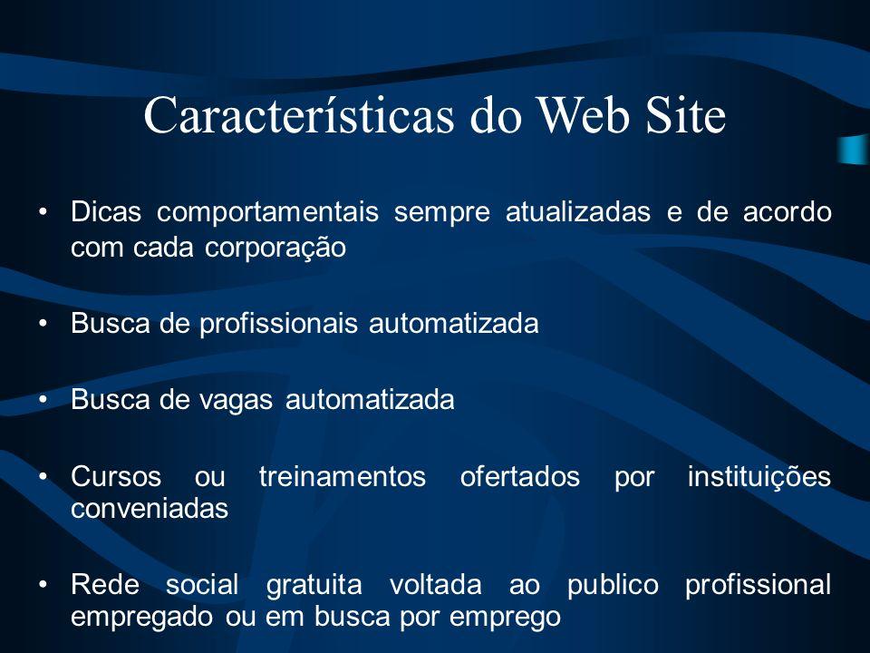 Características do Web Site Dicas comportamentais sempre atualizadas e de acordo com cada corporação Busca de profissionais automatizada Busca de vaga