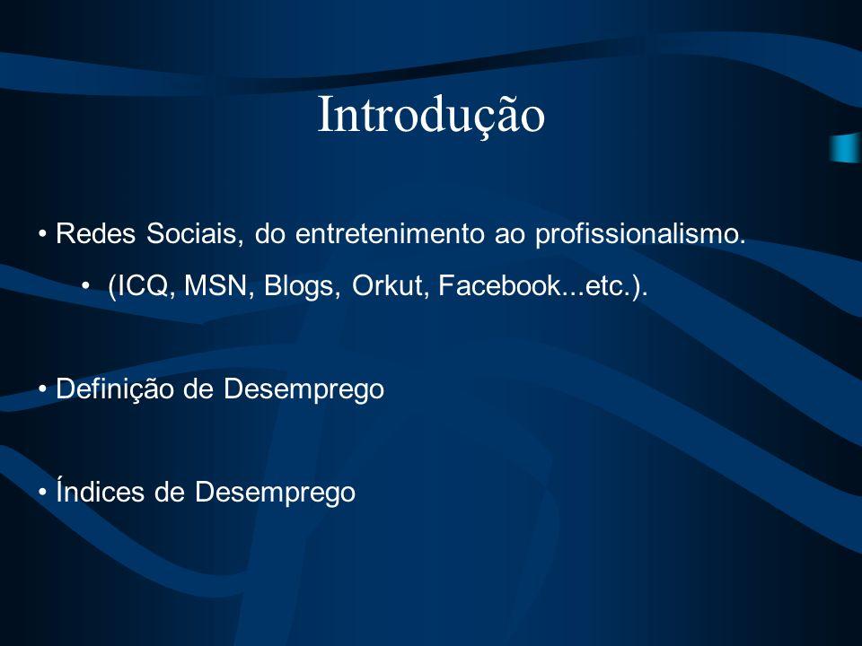 Redes Sociais, do entretenimento ao profissionalismo. (ICQ, MSN, Blogs, Orkut, Facebook...etc.). Definição de Desemprego Índices de Desemprego Introdu