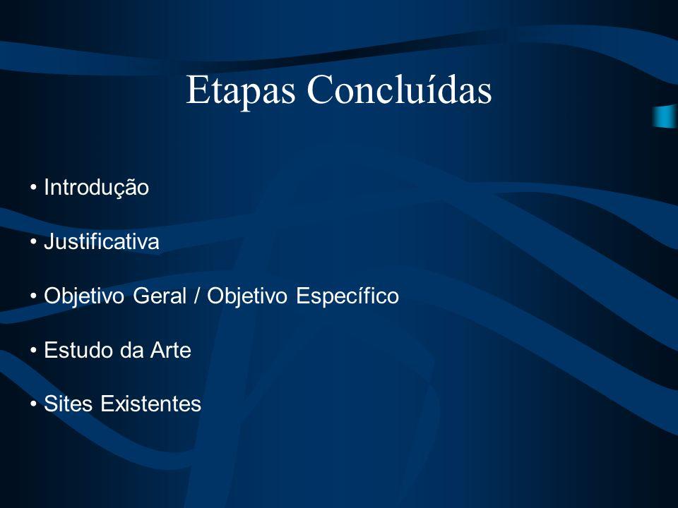 Introdução Justificativa Objetivo Geral / Objetivo Específico Estudo da Arte Sites Existentes Etapas Concluídas