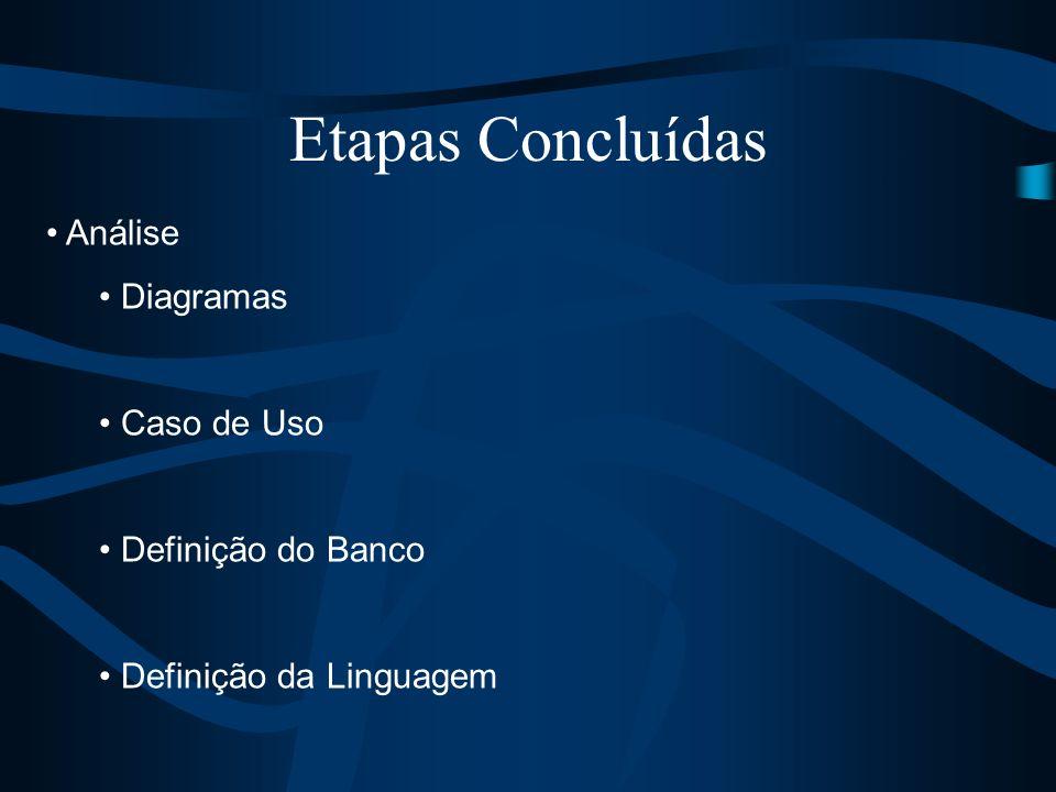 Análise Diagramas Caso de Uso Definição do Banco Definição da Linguagem Etapas Concluídas