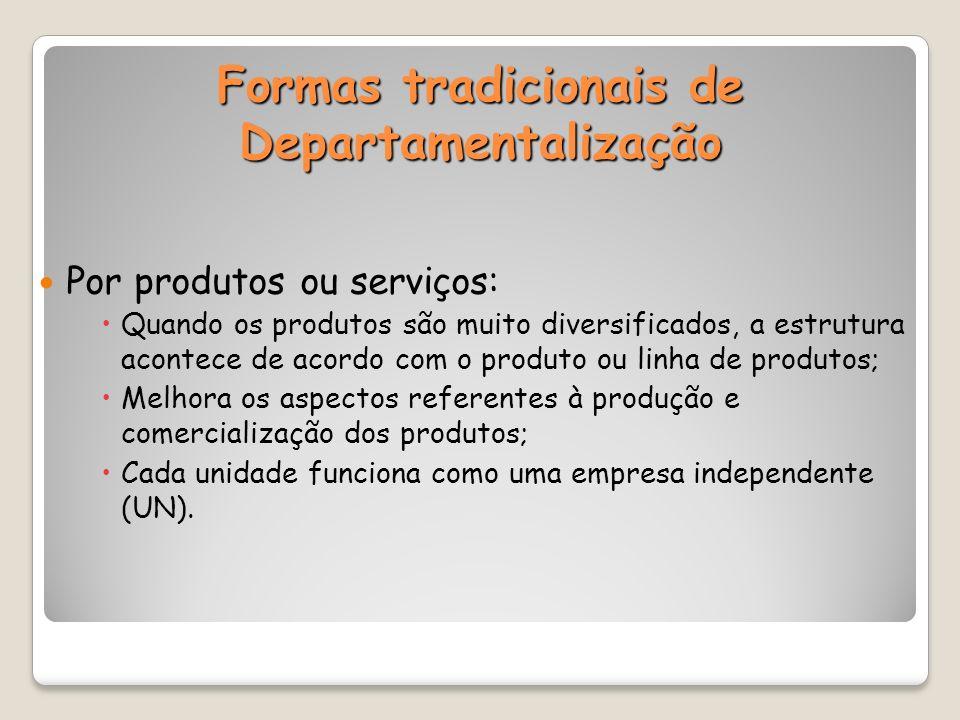 Formas tradicionais de Departamentalização Por produtos ou serviços: Quando os produtos são muito diversificados, a estrutura acontece de acordo com o produto ou linha de produtos; Melhora os aspectos referentes à produção e comercialização dos produtos; Cada unidade funciona como uma empresa independente (UN).