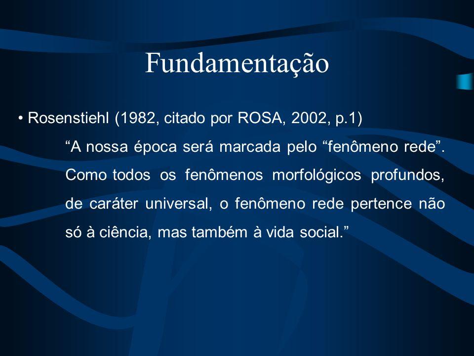 Rosenstiehl (1982, citado por ROSA, 2002, p.1) A nossa época será marcada pelo fenômeno rede. Como todos os fenômenos morfológicos profundos, de carát