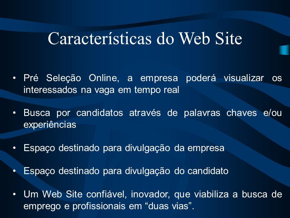 Características do Web Site Pré Seleção Online, a empresa poderá visualizar os interessados na vaga em tempo real Busca por candidatos através de pala