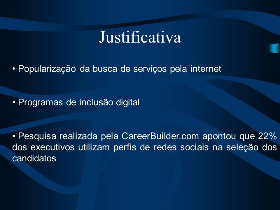 Popularização da busca de serviços pela internet Programas de inclusão digital Pesquisa realizada pela CareerBuilder.com apontou que 22% dos executivo