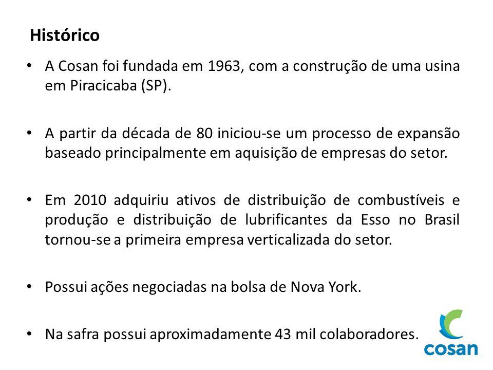 A Cosan foi fundada em 1963, com a construção de uma usina em Piracicaba (SP). A partir da década de 80 iniciou-se um processo de expansão baseado pri