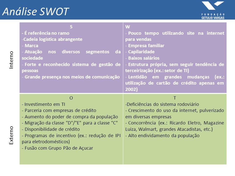 S - É referência no ramo -Cadeia logística abrangente - Marca - Atuação nos diversos segmentos da sociedade - Forte e reconhecido sistema de gestão de