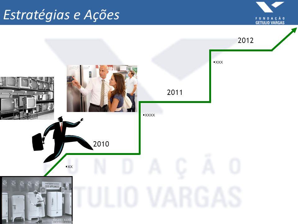 2010 2011 2012 xx xxxx xxx Estratégias e Ações