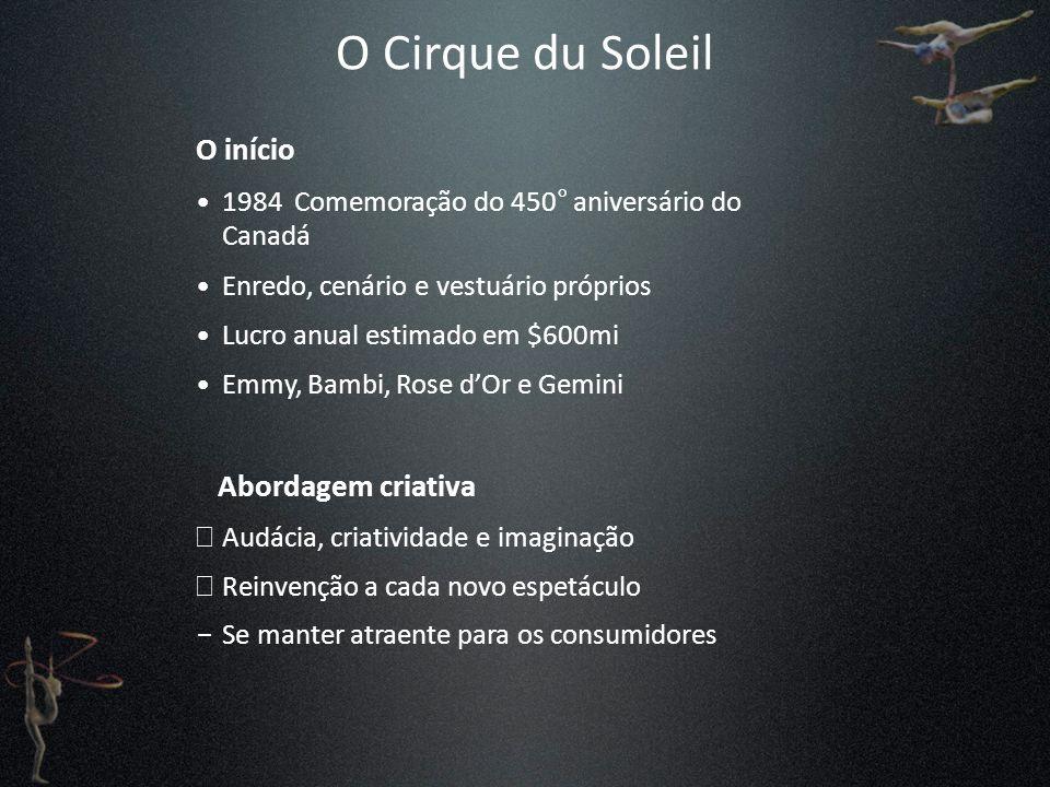 O Cirque du Soleil O início 1984 Comemoração do 450° aniversário do Canadá Enredo, cenário e vestuário próprios Lucro anual estimado em $600mi Emmy, B