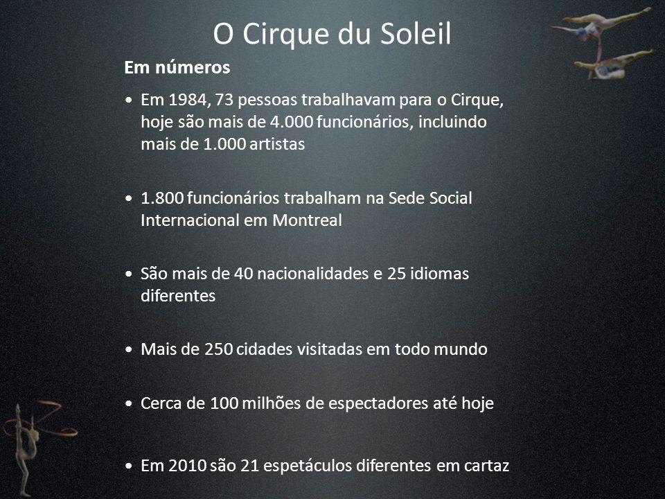 O Cirque du Soleil Em números Em 1984, 73 pessoas trabalhavam para o Cirque, hoje são mais de 4.000 funcionários, incluindo mais de 1.000 artistas 1.8