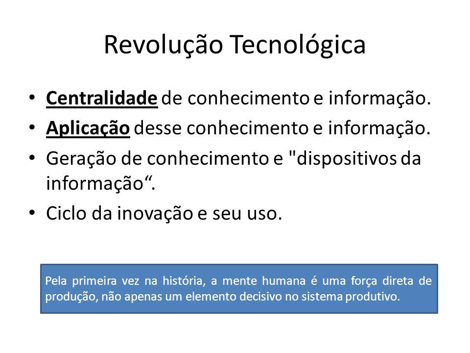 Revolução Tecnológica Centralidade de conhecimento e informação. Aplicação desse conhecimento e informação. Geração de conhecimento e