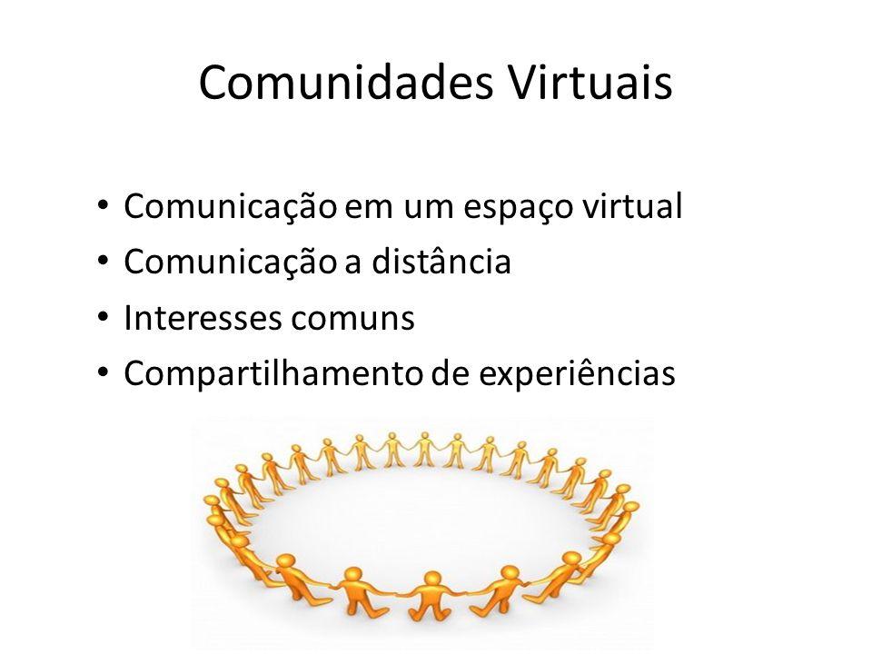 Comunidades Virtuais Comunicação em um espaço virtual Comunicação a distância Interesses comuns Compartilhamento de experiências