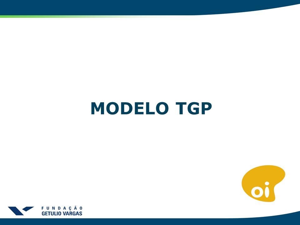 Modelo TGP - Tecnologia Novas funções O aparelho terá funções como meio de pagamento; meio de identificação e de acesso e, suporte para ações de marketing e vendas cruzadas.