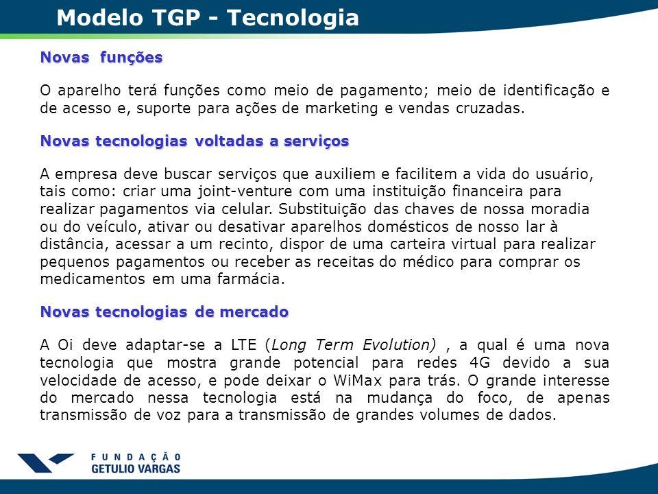 Modelo TGP - Tecnologia Novas funções O aparelho terá funções como meio de pagamento; meio de identificação e de acesso e, suporte para ações de marke