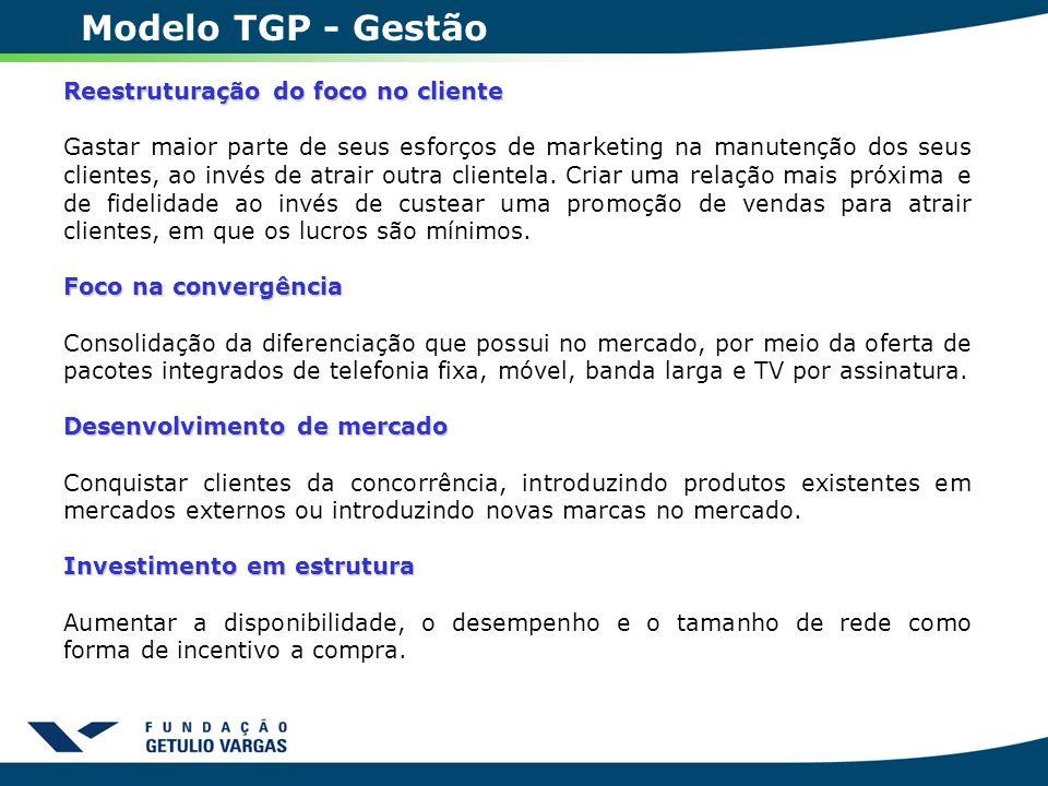 Modelo TGP - Gestão Reestruturação do foco no cliente Gastar maior parte de seus esforços de marketing na manutenção dos seus clientes, ao invés de at