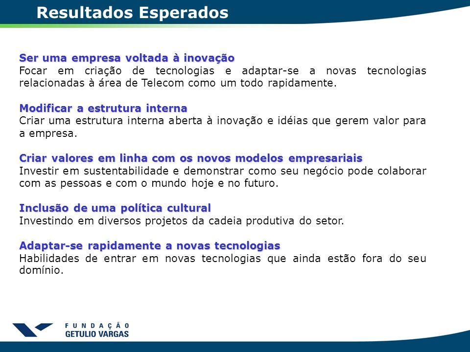 Resultados Esperados Ser uma empresa voltada à inovação Focar em criação de tecnologias e adaptar-se a novas tecnologias relacionadas à área de Teleco