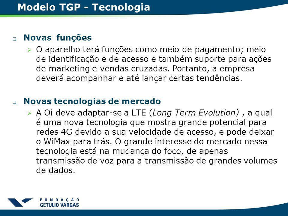 Modelo TGP - Tecnologia Novas funções O aparelho terá funções como meio de pagamento; meio de identificação e de acesso e também suporte para ações de
