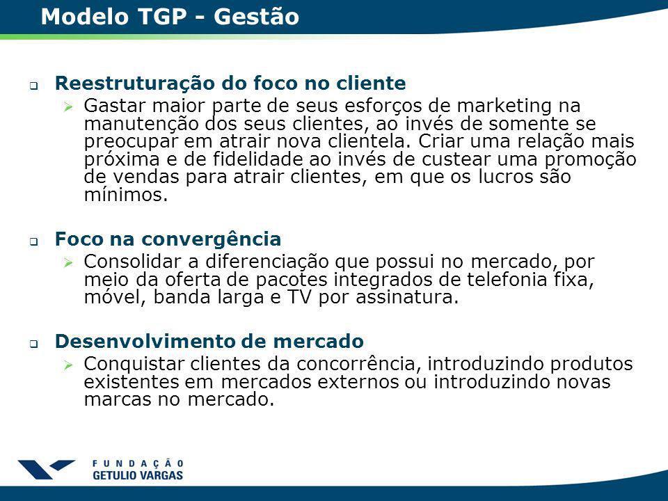 Modelo TGP - Gestão Reestruturação do foco no cliente Gastar maior parte de seus esforços de marketing na manutenção dos seus clientes, ao invés de so