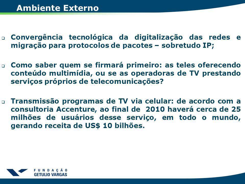 Ambiente Externo TIM: Atuando em quase 3.000 cidades do Brasil, a rede TIM GSM/GPRS está presente em mais de 2.900 cidades, a EDGE em 2.150 cidades e a 3G nas regiões metropolitanas de São Paulo, Rio de Janeiro, Brasília, entre outras cidades.