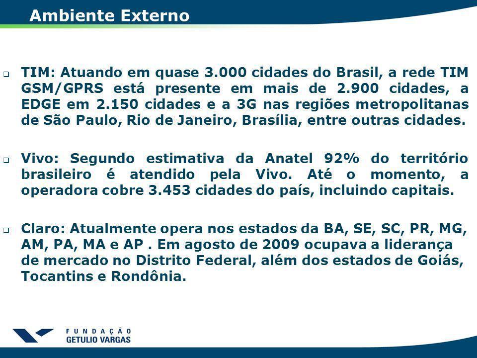 Ambiente Externo TIM: Atuando em quase 3.000 cidades do Brasil, a rede TIM GSM/GPRS está presente em mais de 2.900 cidades, a EDGE em 2.150 cidades e