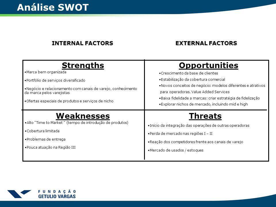Análise SWOT Strengths Marca bem organizada Portfólio de serviços diversificado Negócio e relacionamento com canais de varejo, conhecimento da marca p