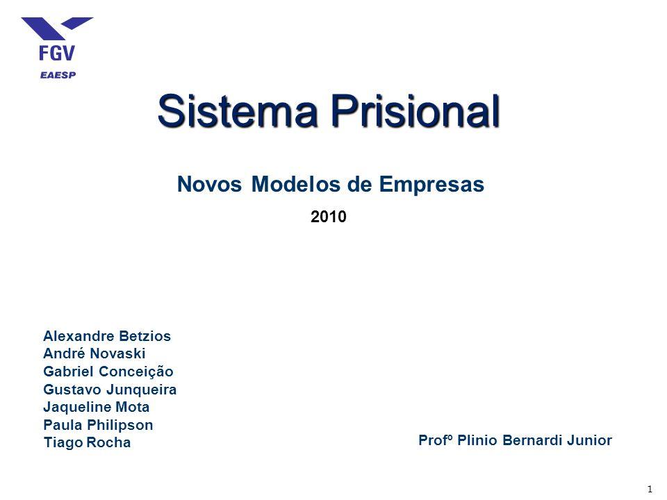1 Sistema Prisional Novos Modelos de Empresas 2010 Alexandre Betzios André Novaski Gabriel Conceição Gustavo Junqueira Jaqueline Mota Paula Philipson Tiago Rocha Profº Plinio Bernardi Junior