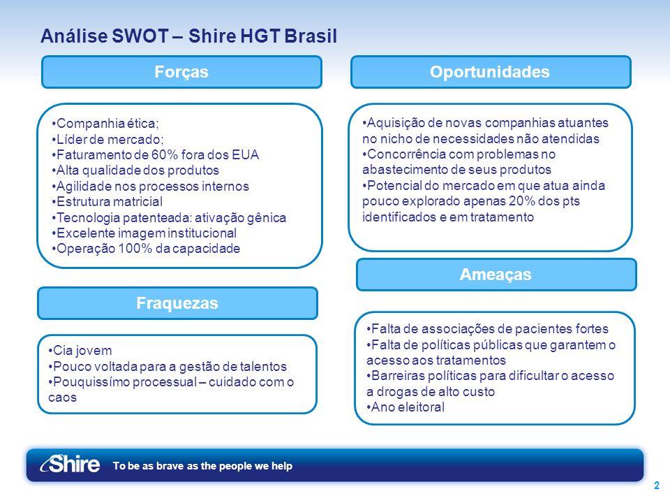 To be as brave as the people we help 2 Análise SWOT – Shire HGT Brasil Companhia ética; Líder de mercado; Faturamento de 60% fora dos EUA Alta qualida