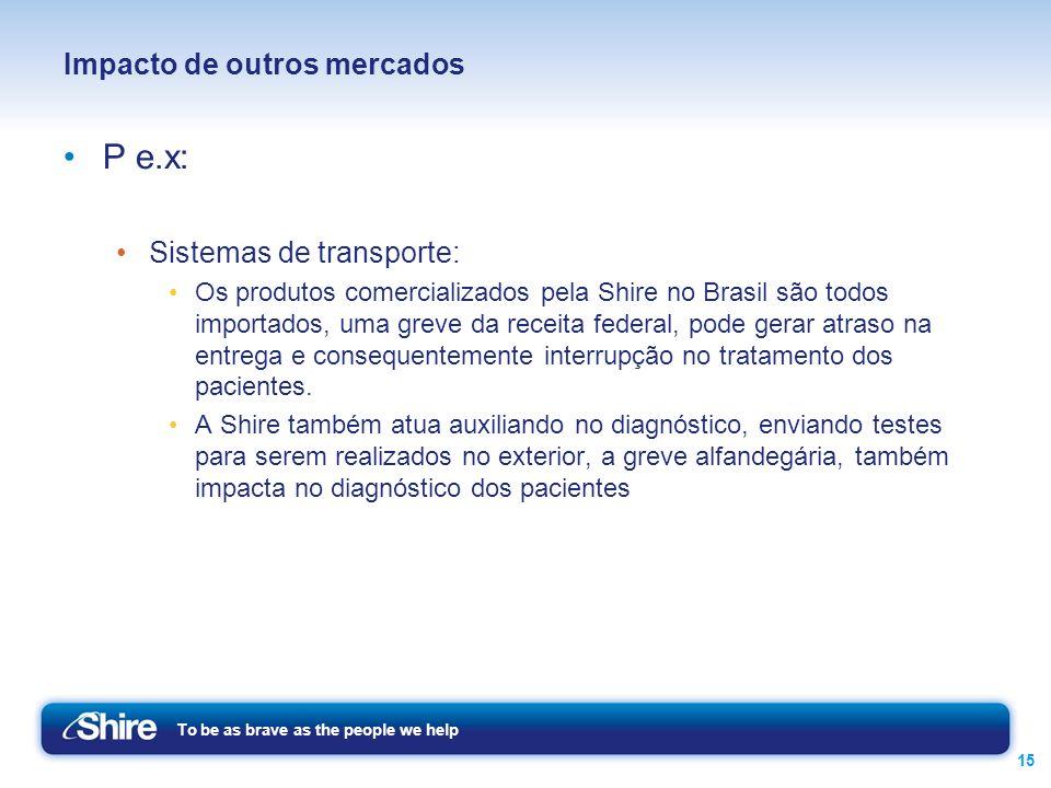 To be as brave as the people we help 15 Impacto de outros mercados P e.x: Sistemas de transporte: Os produtos comercializados pela Shire no Brasil são