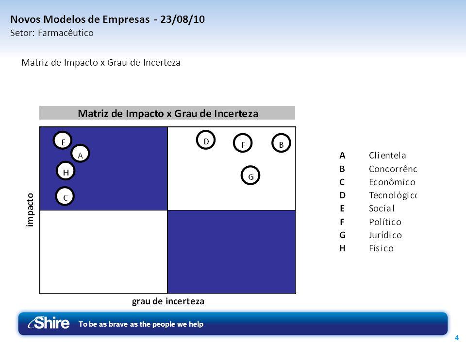 To be as brave as the people we help 4 Novos Modelos de Empresas - 23/08/10 Setor: Farmacêutico Matriz de Impacto x Grau de Incerteza