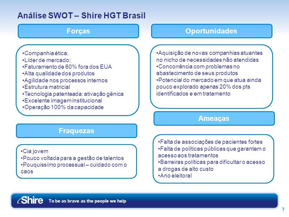 To be as brave as the people we help 7 Análise SWOT – Shire HGT Brasil Companhia ética; Líder de mercado; Faturamento de 60% fora dos EUA Alta qualida