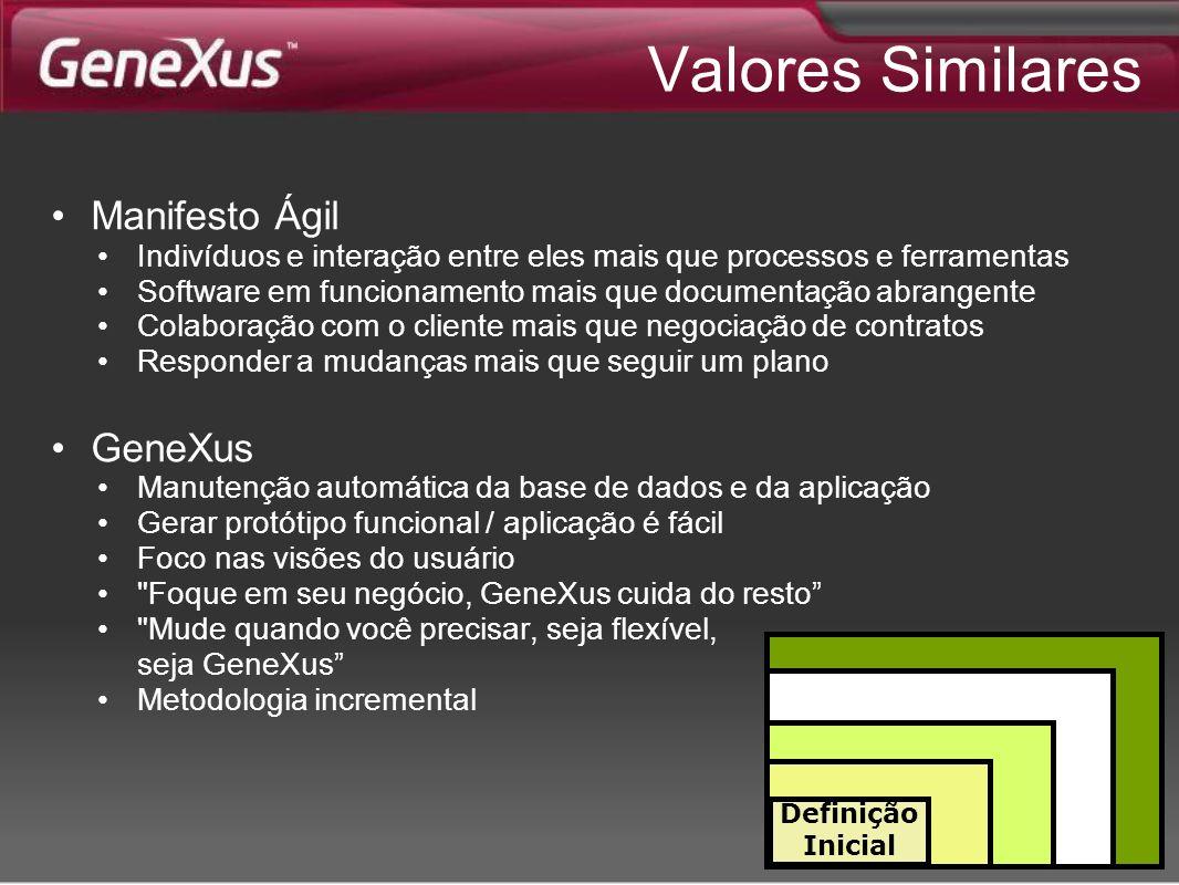Valores Similares Manifesto Ágil Indivíduos e interação entre eles mais que processos e ferramentas Software em funcionamento mais que documentação ab