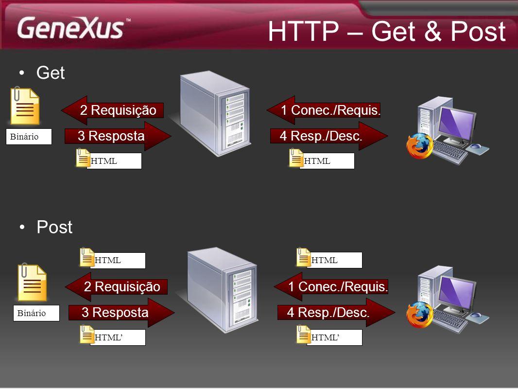 4 Resp./Desc. 1 Conec./Requis. HTTP – Get & Post HTML Binário 3 Resposta 2 Requisição HTML Binário 3 Resposta 2 Requisição HTML Get Post 4 Resp./Desc.