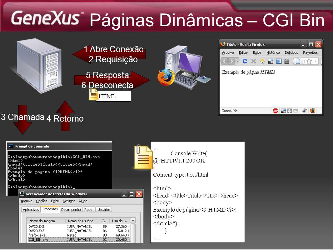 Páginas Dinâmicas – CGI Bin 5 Resposta 6 Desconecta 1 Abre Conexão 2 Requisição 3 Chamada 4 Retorno HTML … Console.Write( @