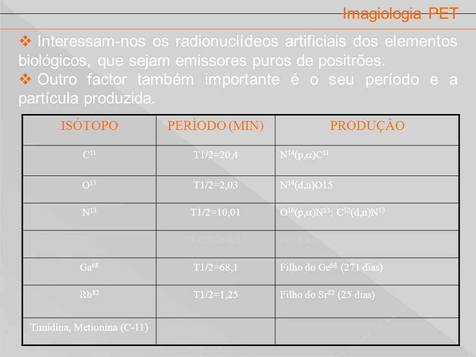 Imagiologia PET Interessam-nos os radionuclídeos artificiais dos elementos biológicos, que sejam emissores puros de positrões. Outro factor também imp