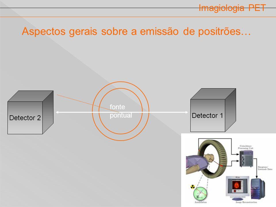 Imagiologia PET Aspectos gerais sobre a emissão de positrões… fonte pontual Detector 1 Detector 2