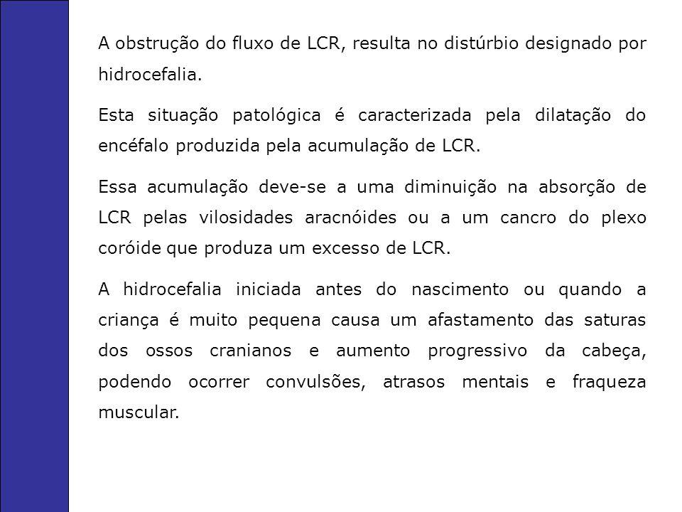A obstrução do fluxo de LCR, resulta no distúrbio designado por hidrocefalia.
