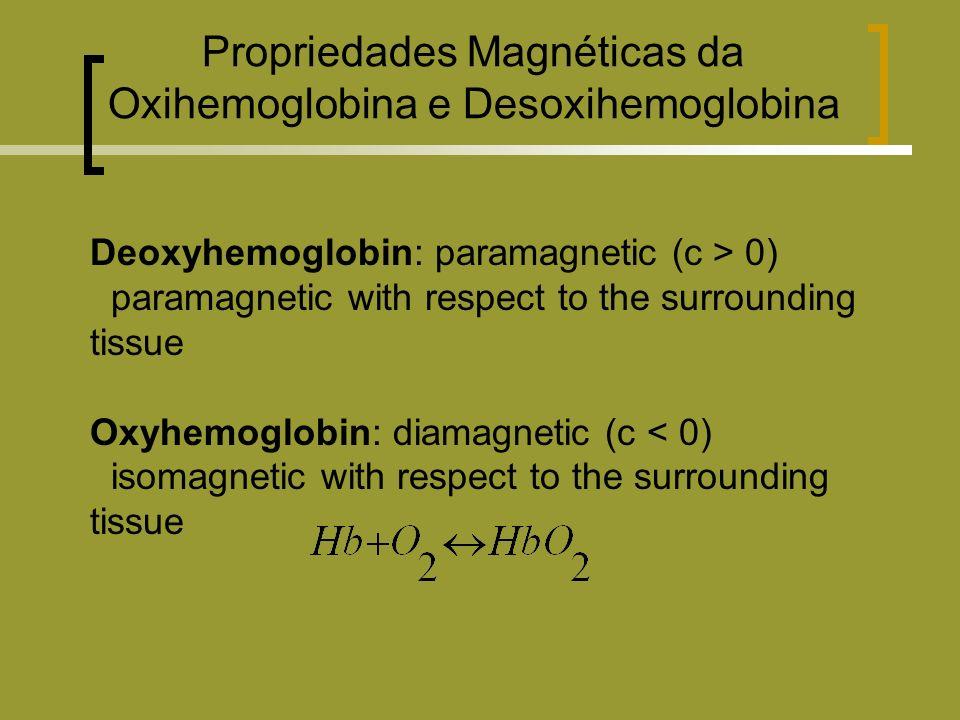 Propriedades Magnéticas da Oxihemoglobina e Desoxihemoglobina Deoxyhemoglobin: paramagnetic (c > 0) paramagnetic with respect to the surrounding tissue Oxyhemoglobin: diamagnetic (c < 0) isomagnetic with respect to the surrounding tissue