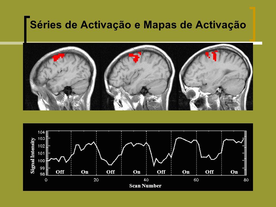 Séries de Activação e Mapas de Activação Off On Scan Number Signal Intensity