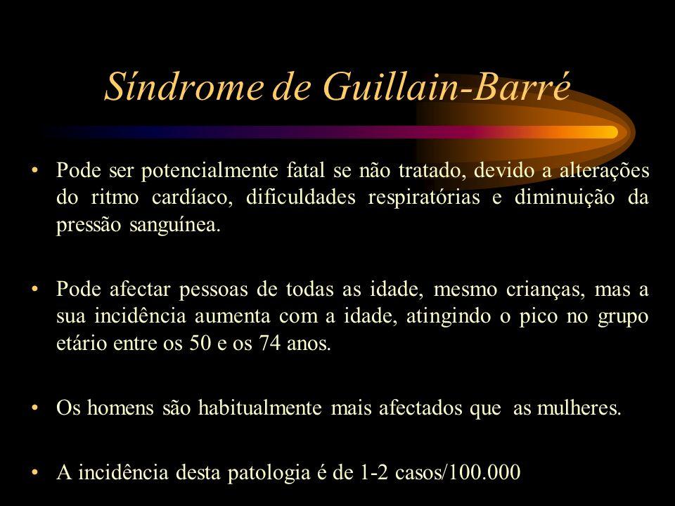 Síndrome de Guillain-Barré Pode ser potencialmente fatal se não tratado, devido a alterações do ritmo cardíaco, dificuldades respiratórias e diminuiçã