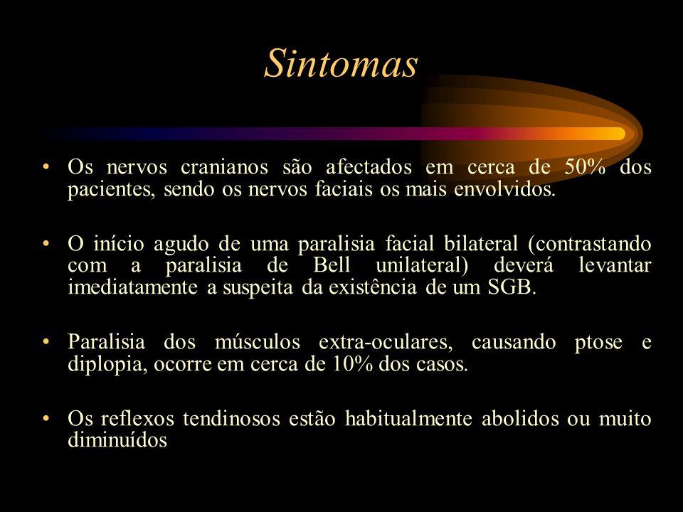 Sintomas Os nervos cranianos são afectados em cerca de 50% dos pacientes, sendo os nervos faciais os mais envolvidos. O início agudo de uma paralisia