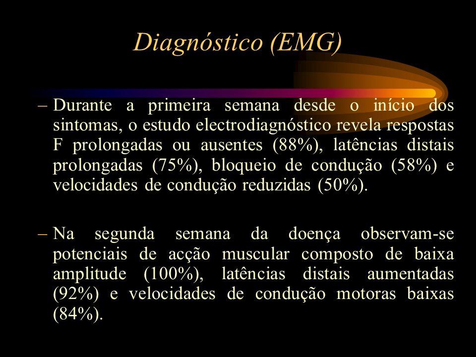 Diagnóstico (EMG) –Durante a primeira semana desde o início dos sintomas, o estudo electrodiagnóstico revela respostas F prolongadas ou ausentes (88%)