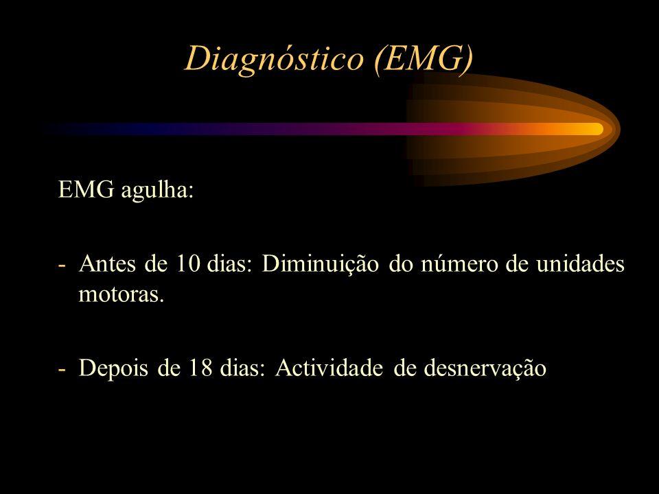 Diagnóstico (EMG) EMG agulha: -Antes de 10 dias: Diminuição do número de unidades motoras. -Depois de 18 dias: Actividade de desnervação